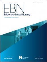 Evidence Based Nursing: 16 (2)