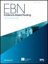 Evidence Based Nursing: 17 (2)