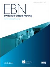 Evidence Based Nursing: 17 (4)
