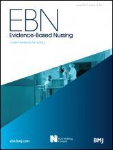 Evidence Based Nursing: 18 (1)