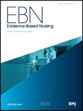 Evidence Based Nursing: 18 (2)