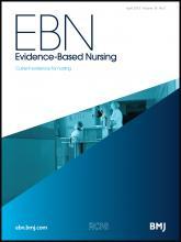 Evidence Based Nursing: 18 (2)