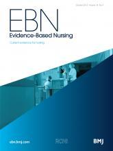 Evidence Based Nursing: 18 (4)