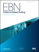 Evidence Based Nursing: 19 (1)
