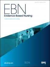 Evidence Based Nursing: 19 (2)