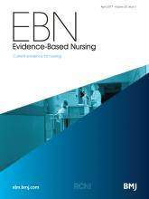 Evidence Based Nursing: 20 (2)
