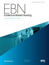 Evidence Based Nursing: 21 (1)