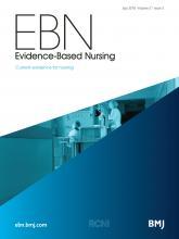 Evidence Based Nursing: 21 (3)
