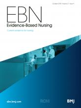 Evidence Based Nursing: 21 (4)