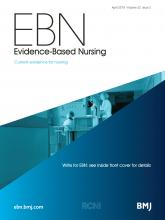 Evidence Based Nursing: 22 (2)