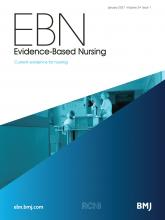 Evidence Based Nursing: 24 (1)