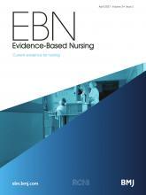 Evidence Based Nursing: 24 (2)